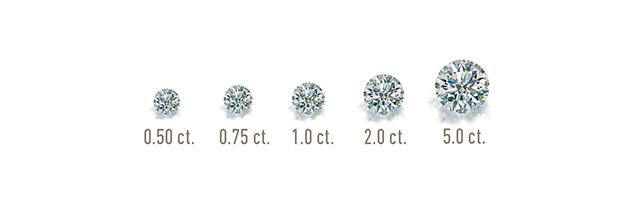 diamond carat weight diagram