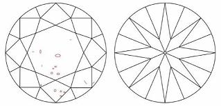 Diamond Plotting Diagram