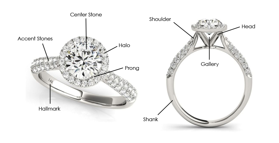 different parts of an engagement ring