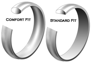 comfort fit vs. standard fit wedding bands