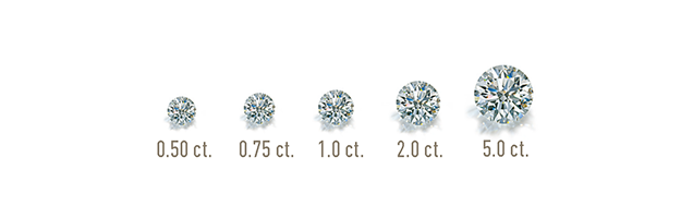 diamond carat weights