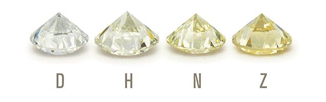 diamond color grades