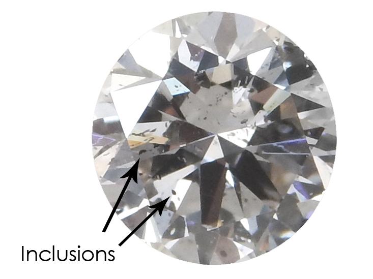 diamond inclusion examples