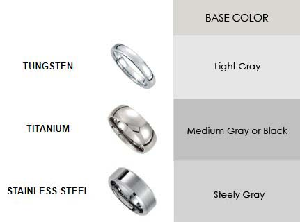 stainless steel vs tungsten vs titanium wedding band colors